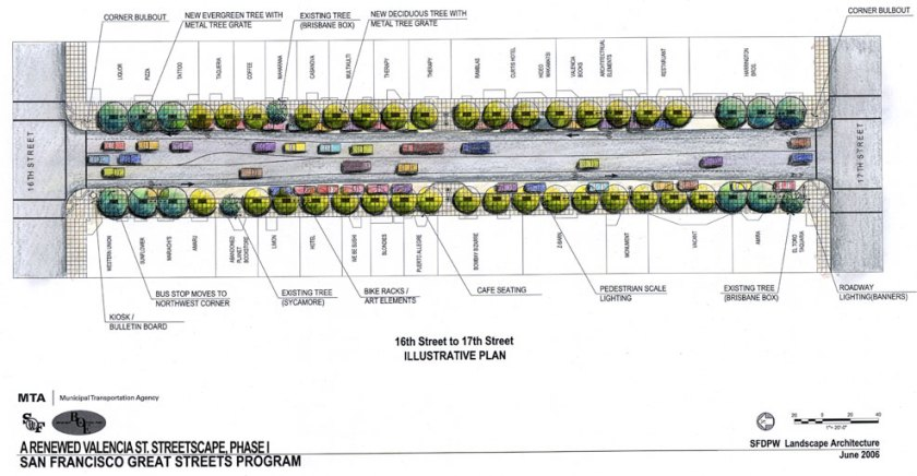 The plan of Valencia Street between 16th and 17th St. (Click to enlarge)